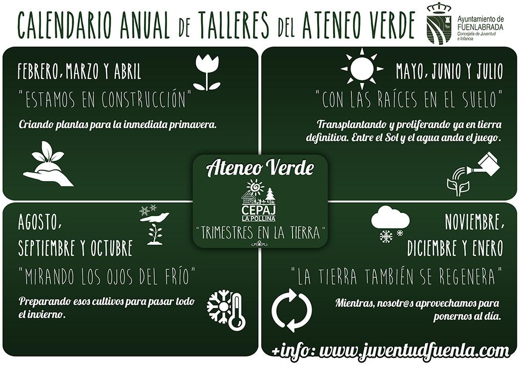 """""""Trimestres en la tierra"""". Actividades del Ateneo Verde en el CEPAJ """"La Pollina"""""""