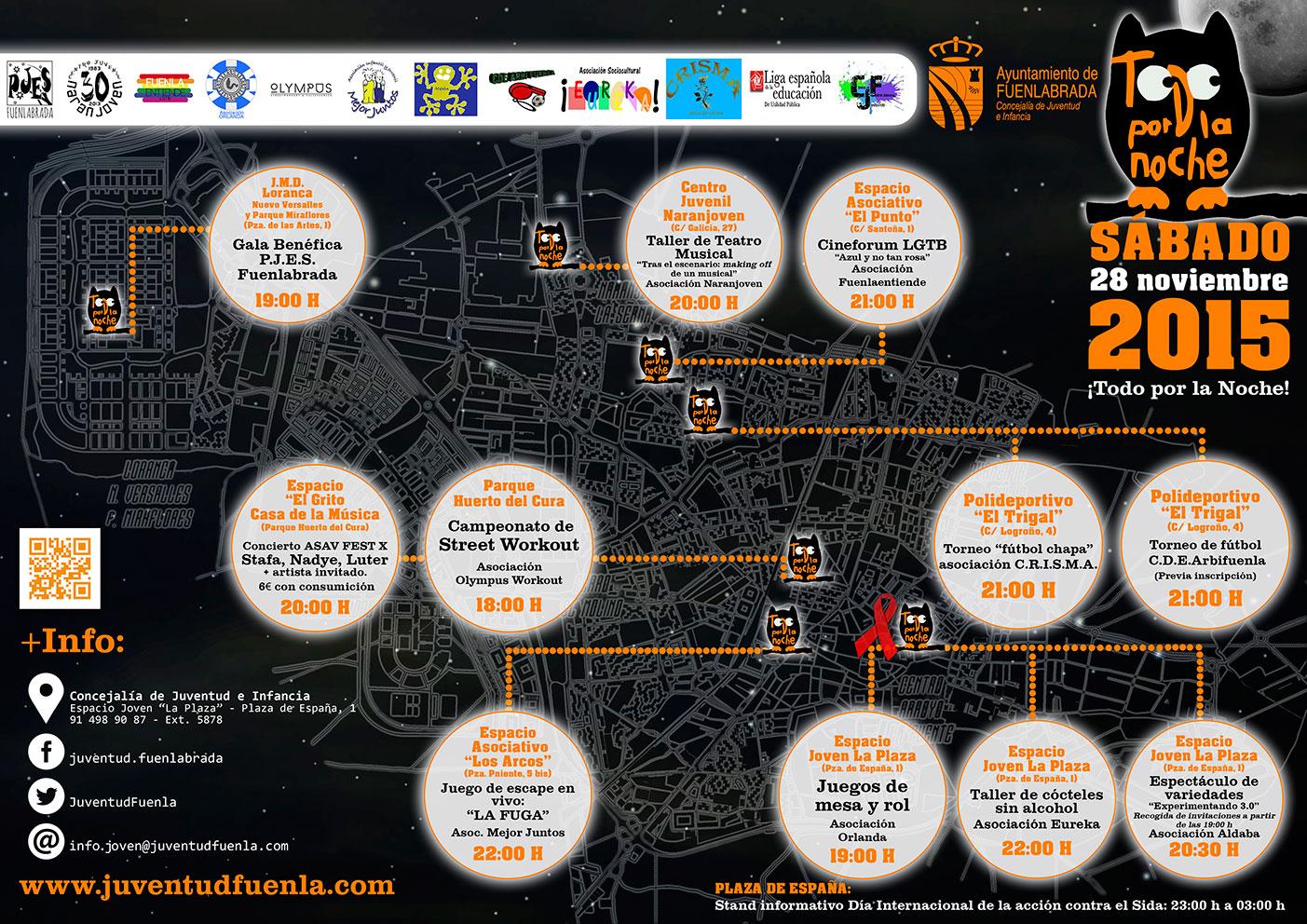 Mapa_Todo_por_la_Noche